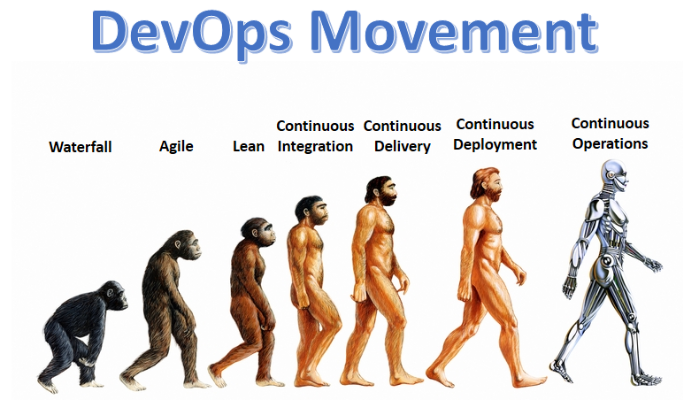 devops-movement.png